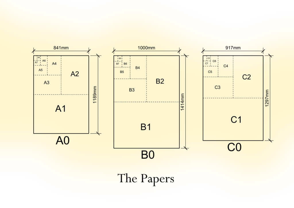 the-papers